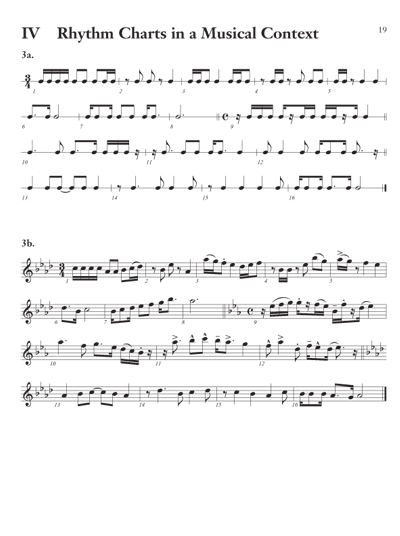 With The Rhythmic Exercise
